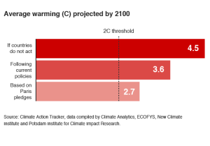 _87071996_climate_change_fallbacks-06