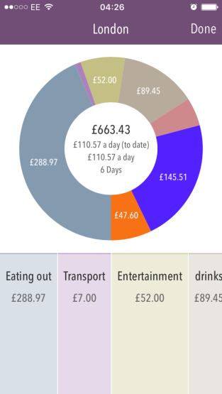 holiday budgeting app